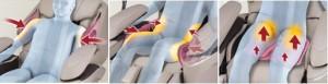 Прессомассаж в массажном кресле panasonic ep-ma73
