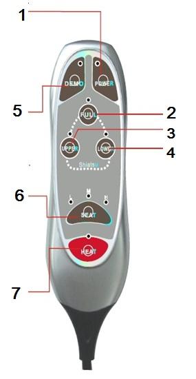 пульт управления массажной накидкой e-medics 3D