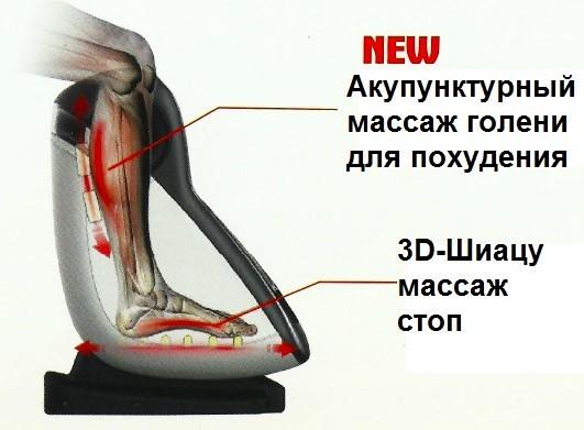 Акупунктурный массаж голени в массажере ног Федя для похудения