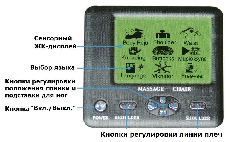 кнопки и дисплей сенсорного пульта массажного кресла iCare-800